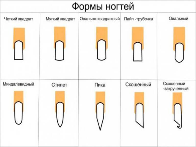 Форма нарощенных ногтей овальной формы